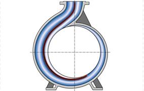 offset impeller